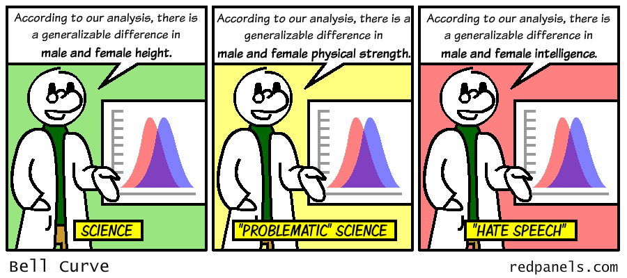 bell curve sex and intelligence comic