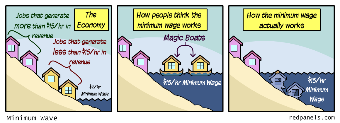 how the minimum wage works comic