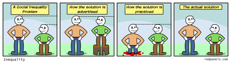 inequality comics